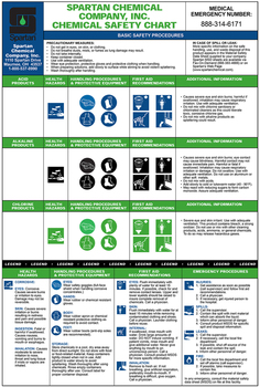 Picture of item SPT-985100 a Chemical Safety Chart